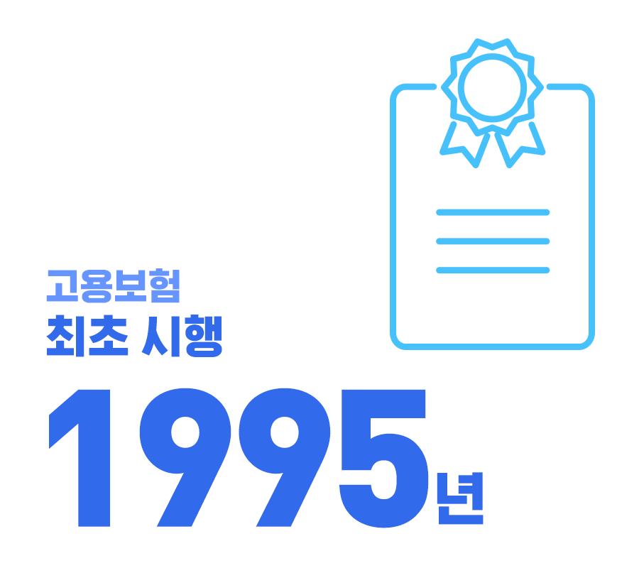 고용보험 최초 시행 1995년.