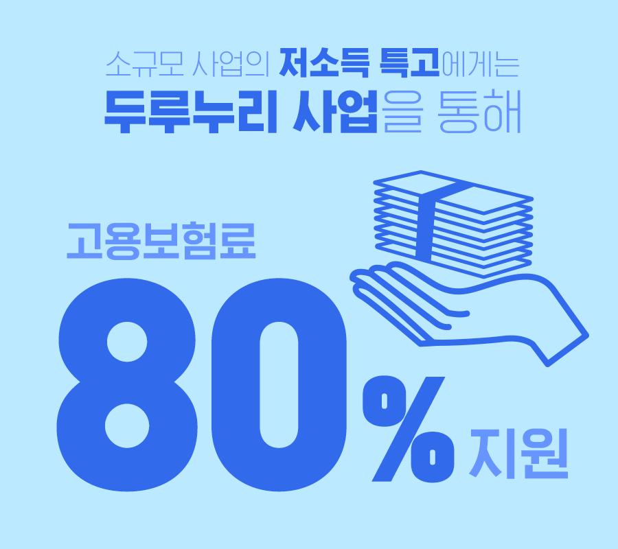 소규모 사업의 저소득 특고에게는 두루누리 사업을 통해 고용보험료 80퍼센트를 지원.