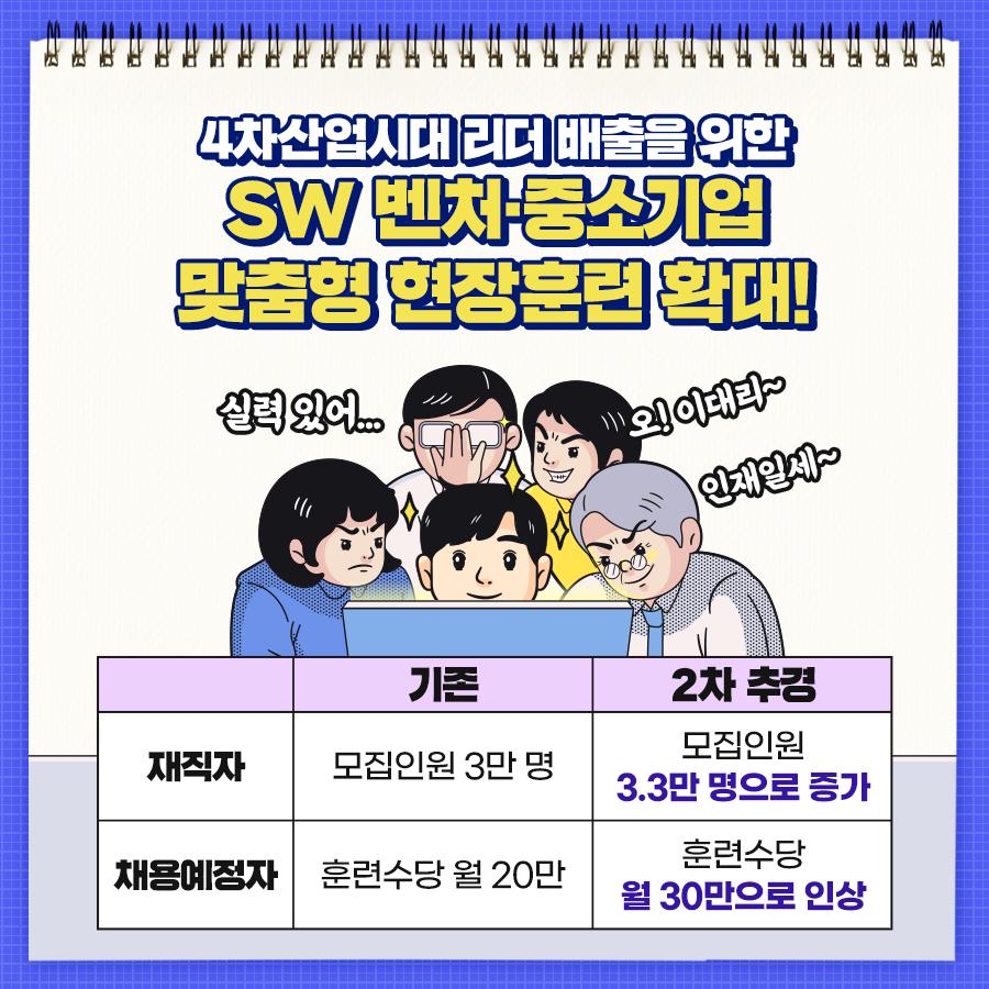 4차산업시대 리더 배출을 위한 SW 벤처·중소기업 맞춤형 현장훈련 확대!